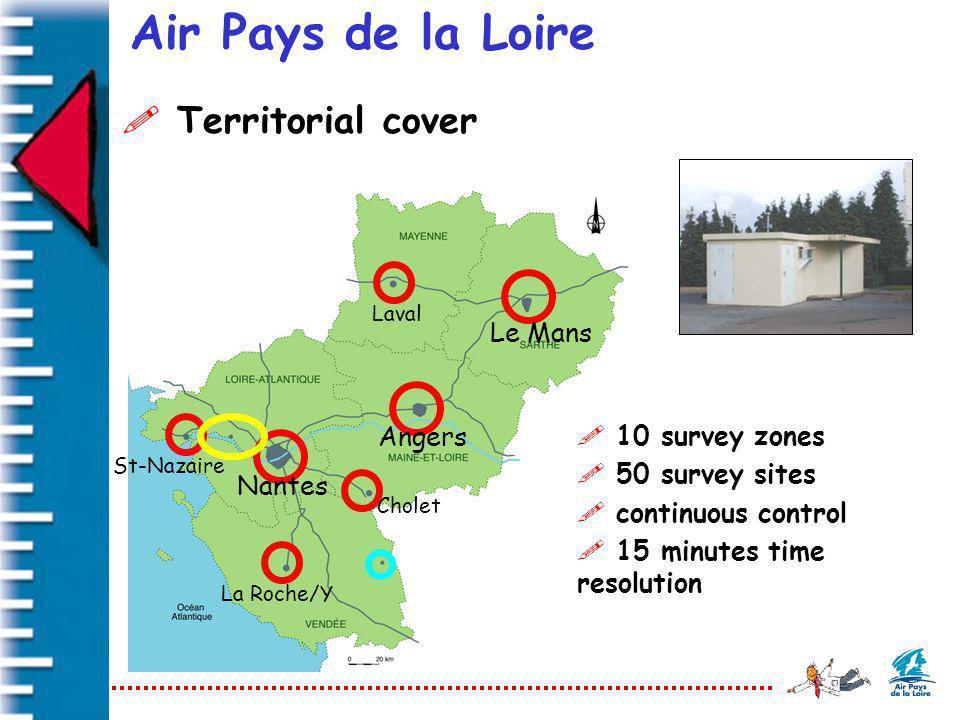 Air Pays de la Loire ! Territorial cover La Roche/Y Cholet Laval St-Nazaire ! 10 survey zones ! 50 survey sites ! continuous control ! 15 minutes time