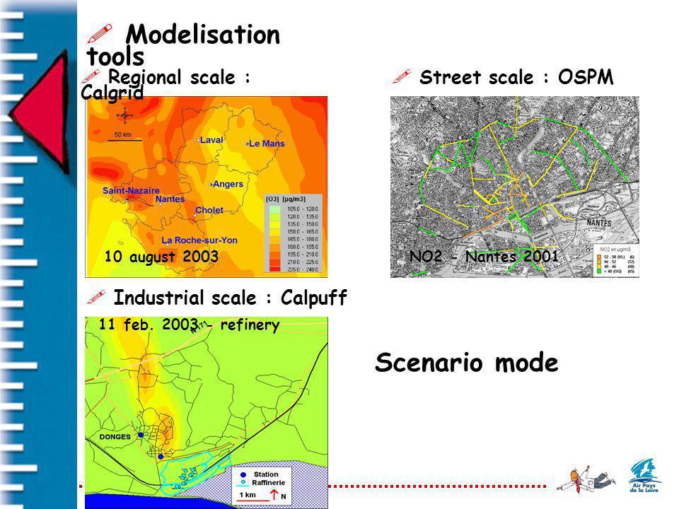 ! Modelisation tools ! Regional scale : Calgrid 10 august 2003 ! Street scale : OSPM NO2 - Nantes 2001 ! Industrial scale : Calpuff 11 feb. 2003 - ref