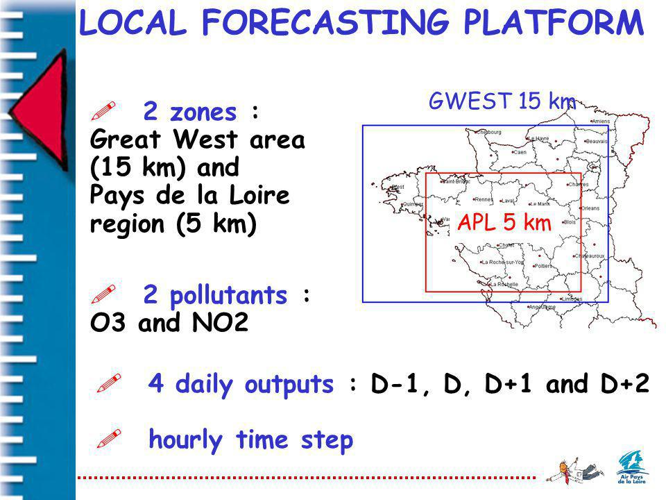 LOCAL FORECASTING PLATFORM ! 2 zones : Great West area (15 km) and Pays de la Loire region (5 km) GWEST 15 km APL 5 km ! 2 pollutants : O3 and NO2 ! 4