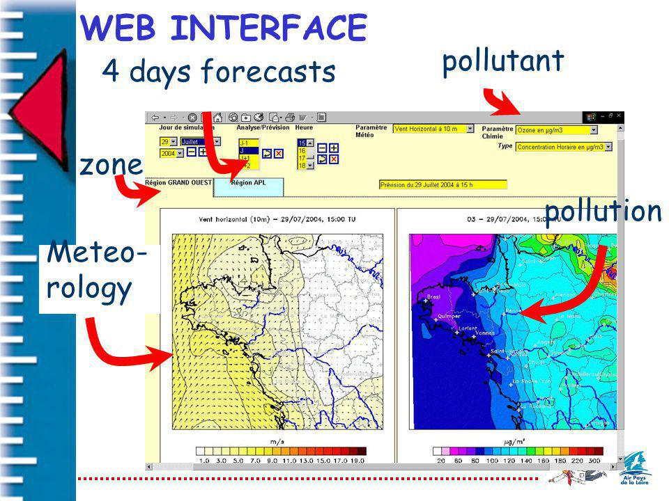 Meteo- rology pollution zone pollutant 4 days forecasts WEB INTERFACE