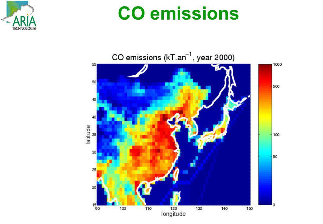 CO emissions