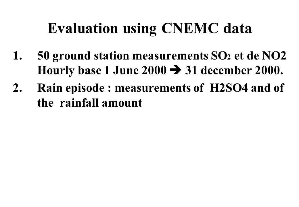 Evaluation using CNEMC data 1.50 ground station measurements SO 2 et de NO2 Hourly base 1 June 2000 31 december 2000. 2.Rain episode : measurements of
