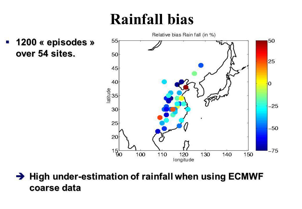 Rainfall bias High under-estimation of rainfall when using ECMWF coarse data High under-estimation of rainfall when using ECMWF coarse data 1200 « episodes » over 54 sites.
