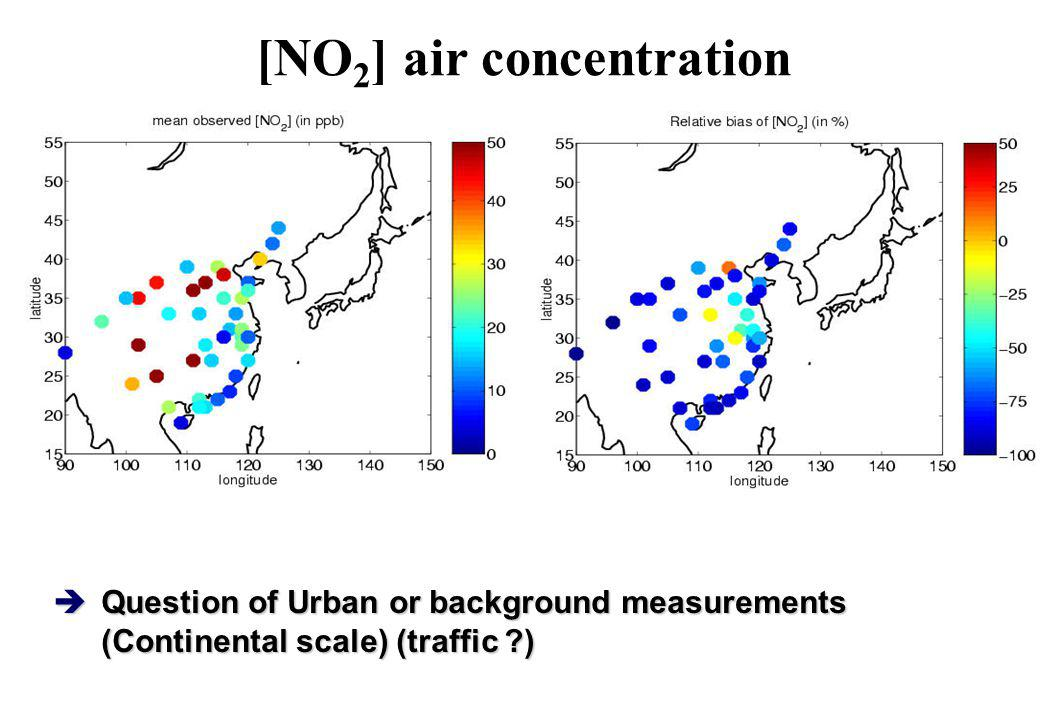 [NO 2 ] air concentration Question of Urban or background measurements (Continental scale) (traffic ?) Question of Urban or background measurements (Continental scale) (traffic ?)