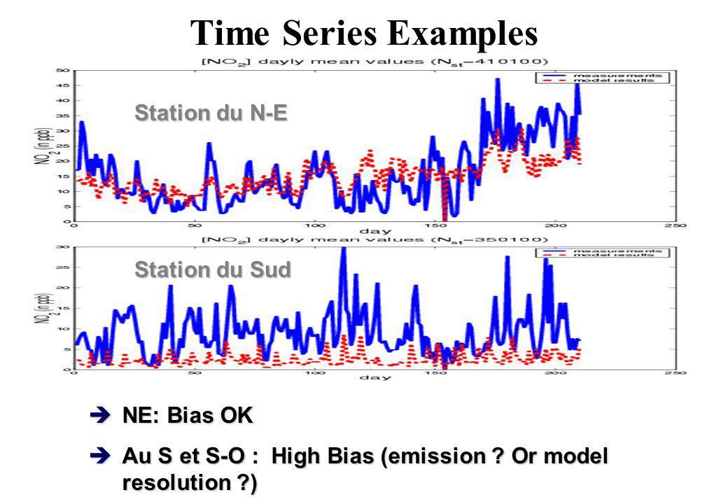 Time Series Examples Station du N-E Station du Sud NE: Bias OK NE: Bias OK Au S et S-O : High Bias (emission ? Or model resolution ?) Au S et S-O : Hi