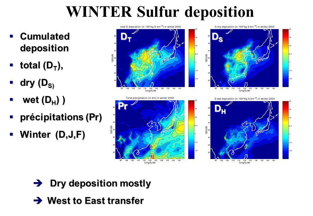 WINTER Sulfur deposition Cumulated deposition Cumulated deposition total (D T ), total (D T ), dry (D S) dry (D S) wet (D H ) ) wet (D H ) ) précipita