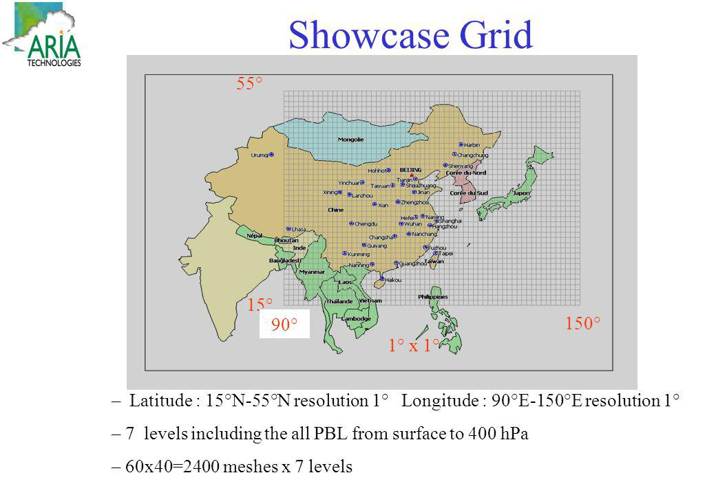 15° 55° 150° 90° 1° x 1° Showcase Grid – Latitude : 15°N-55°N resolution 1° Longitude : 90°E-150°E resolution 1° – 7 levels including the all PBL from surface to 400 hPa – 60x40=2400 meshes x 7 levels