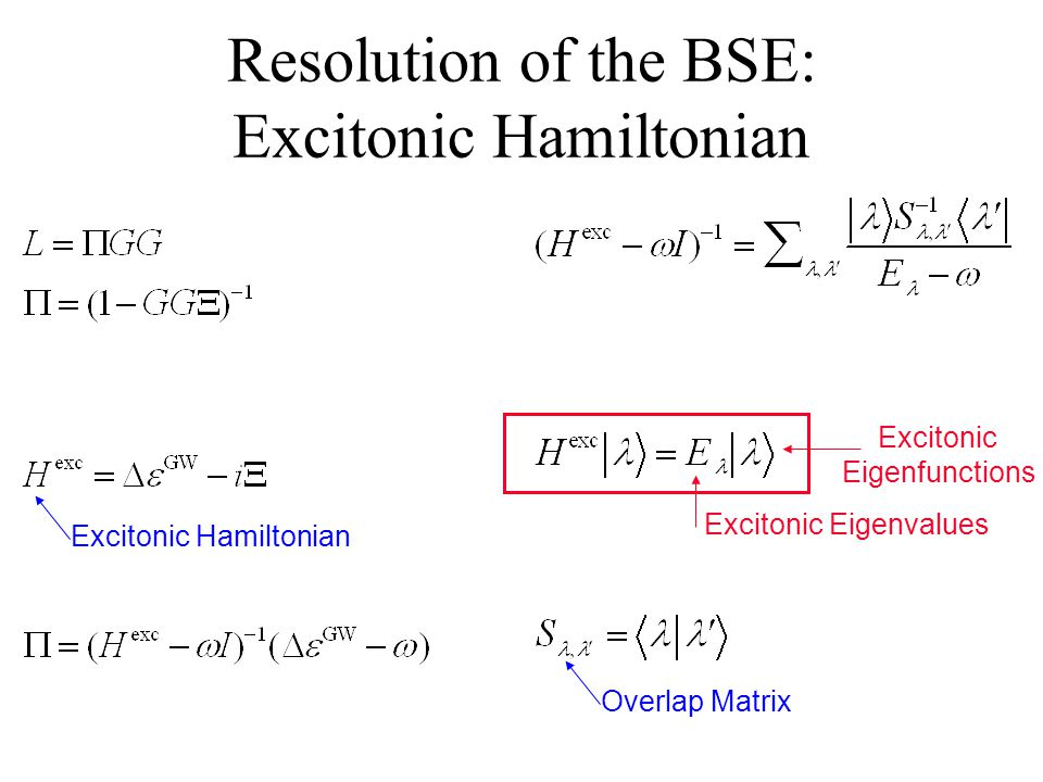 Resolution of the BSE: Excitonic Hamiltonian Overlap Matrix Excitonic Eigenfunctions Excitonic Eigenvalues Excitonic Hamiltonian