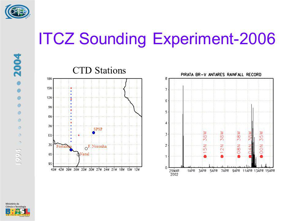 ITCZ Sounding Experiment-2006 CTD Stations SPSP F. Noronha Fortaleza Natal