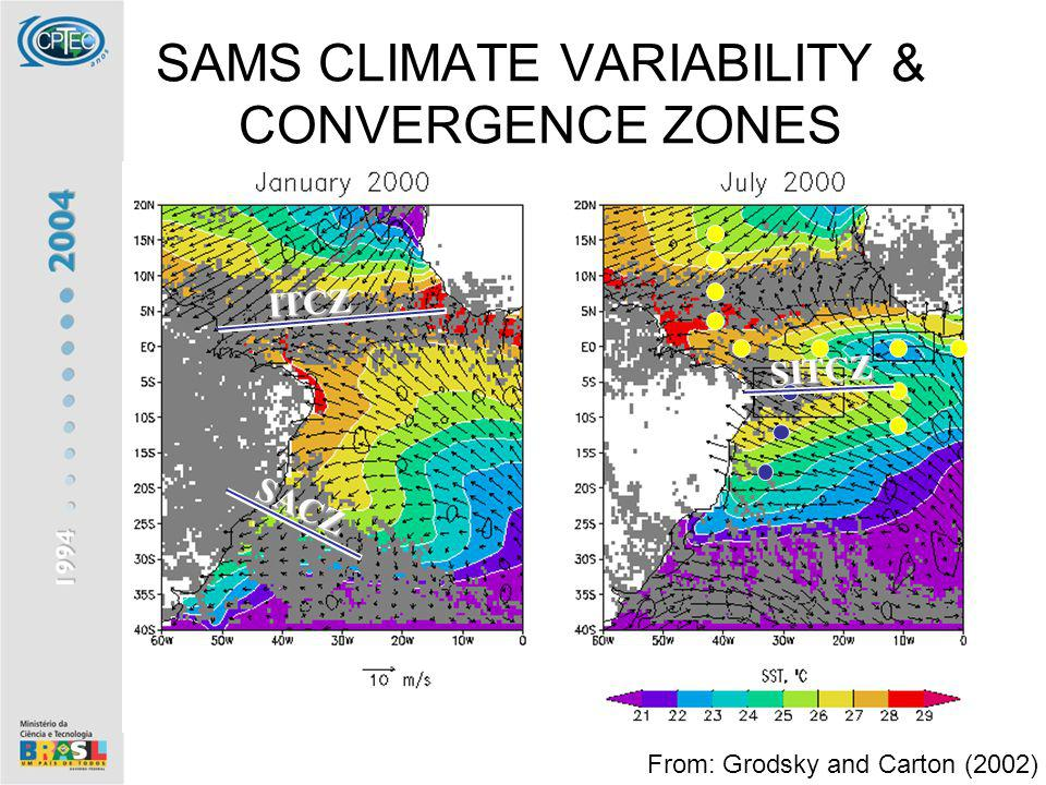 SAMS CLIMATE VARIABILITY & CONVERGENCE ZONES From: Grodsky and Carton (2002) ITCZ SACZ SITCZ
