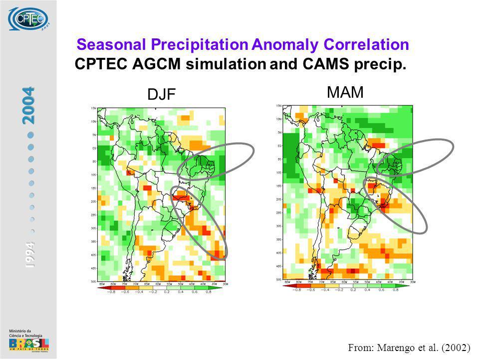 Seasonal Precipitation Anomaly Correlation CPTEC AGCM simulation and CAMS precip.
