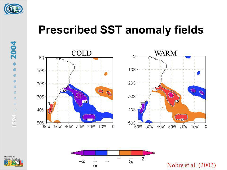 Prescribed SST anomaly fields COLDWARM Nobre et al. (2002)