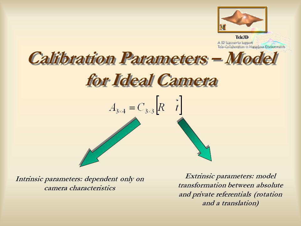 Calibration Parameters – Model for Ideal Camera Intrinsic parameters: dependent only on camera characteristics Extrinsic parameters: model transformation between absolute and private referentials (rotation and a translation)