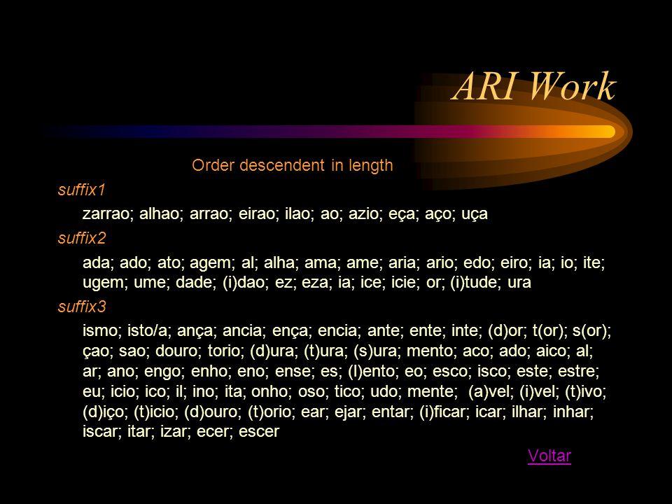 ARI Work Order descendent in length suffix1 zarrao; alhao; arrao; eirao; ilao; ao; azio; eça; aço; uça suffix2 ada; ado; ato; agem; al; alha; ama; ame; aria; ario; edo; eiro; ia; io; ite; ugem; ume; dade; (i)dao; ez; eza; ia; ice; icie; or; (i)tude; ura suffix3 ismo; isto/a; ança; ancia; ença; encia; ante; ente; inte; (d)or; t(or); s(or); çao; sao; douro; torio; (d)ura; (t)ura; (s)ura; mento; aco; ado; aico; al; ar; ano; engo; enho; eno; ense; es; (l)ento; eo; esco; isco; este; estre; eu; icio; ico; il; ino; ita; onho; oso; tico; udo; mente; (a)vel; (i)vel; (t)ivo; (d)iço; (t)icio; (d)ouro; (t)orio; ear; ejar; entar; (i)ficar; icar; ilhar; inhar; iscar; itar; izar; ecer; escer Voltar