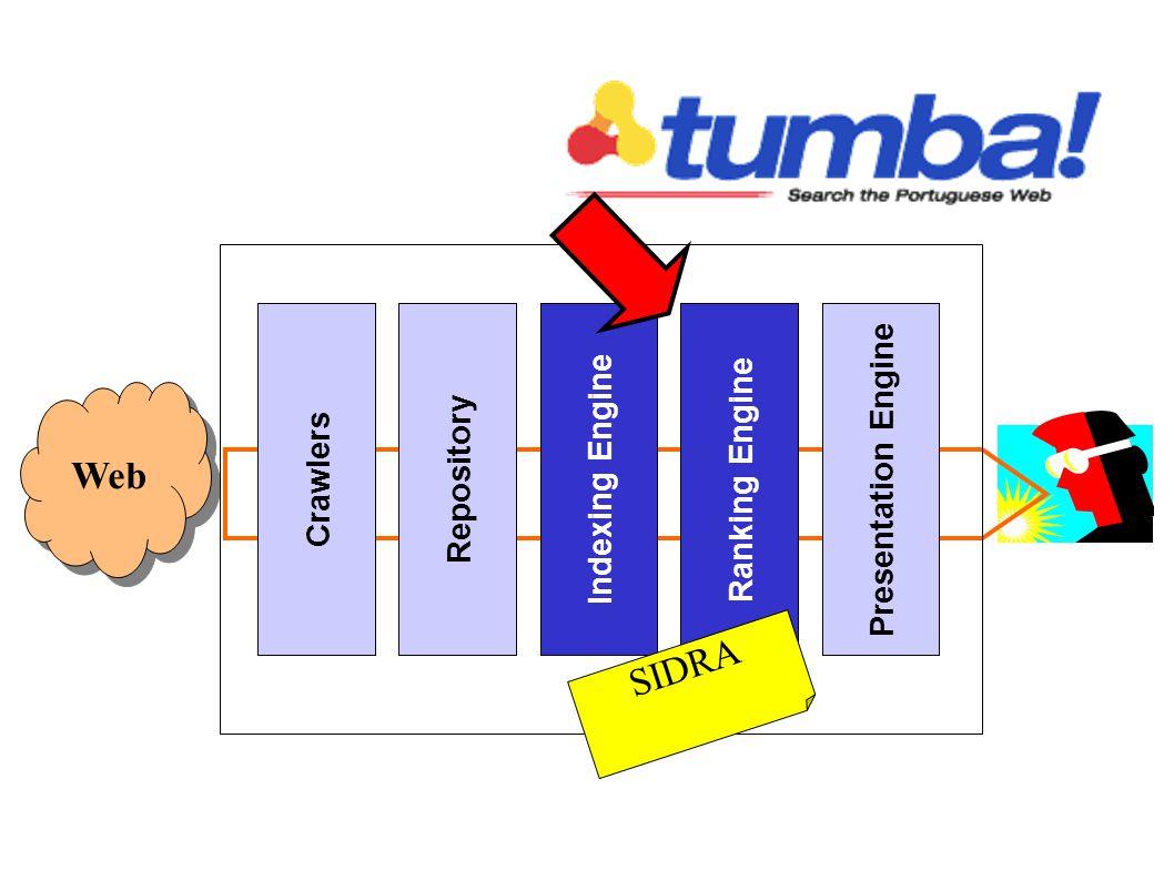 Tumba! Web CrawlersRepositoryIndexing EngineRanking EnginePresentation Engine SIDRA