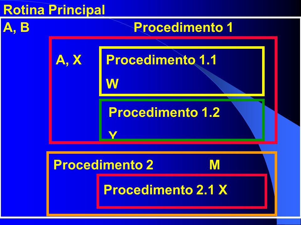 Rotina Principal A, BProcedimento 1 A, XProcedimento 1.1 W Procedimento 1.2 Y Procedimento 2.1 X Procedimento 2 M