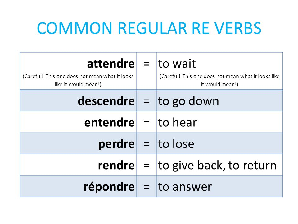 COMMON REGULAR RE VERBS attendre (Careful.