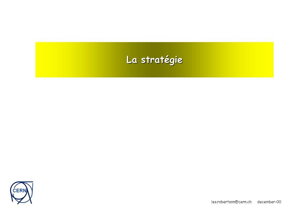 CERN les.robertson@cern.ch december-00 La stratégie