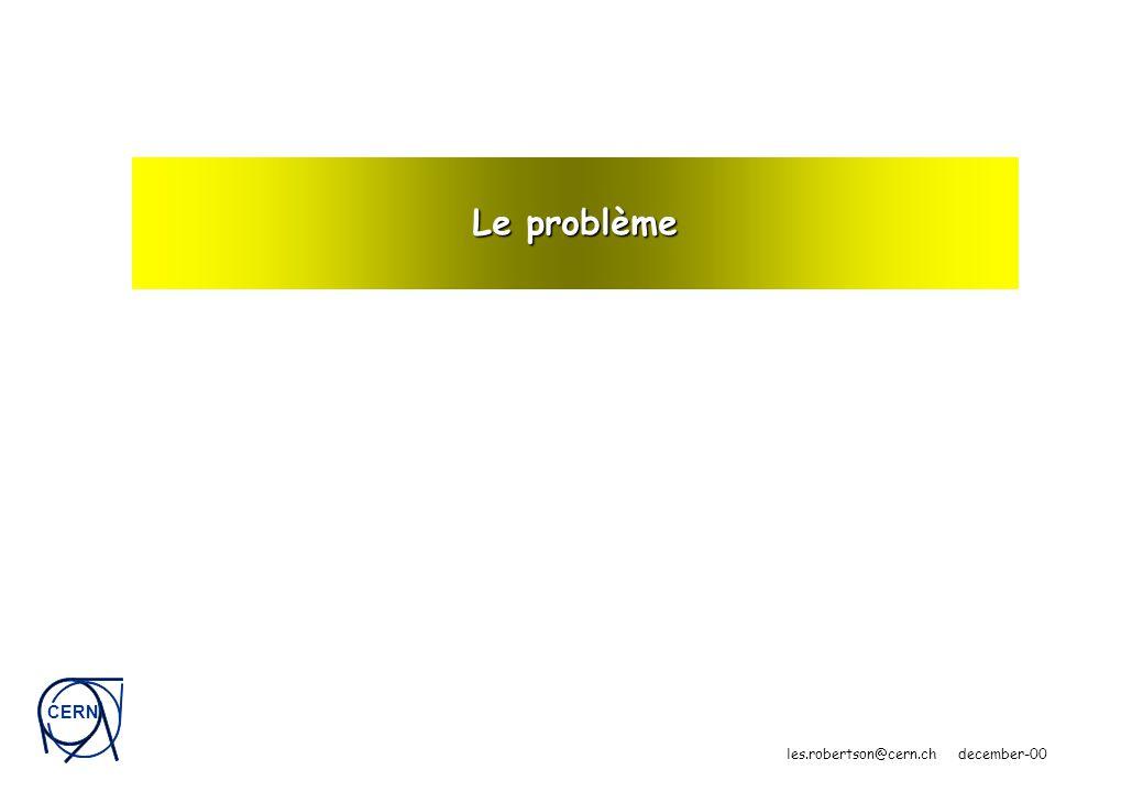 CERN les.robertson@cern.ch december-00 Le problème