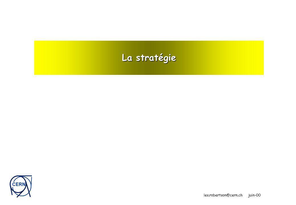 CERN les.robertson@cern.ch juin-00 La stratégie