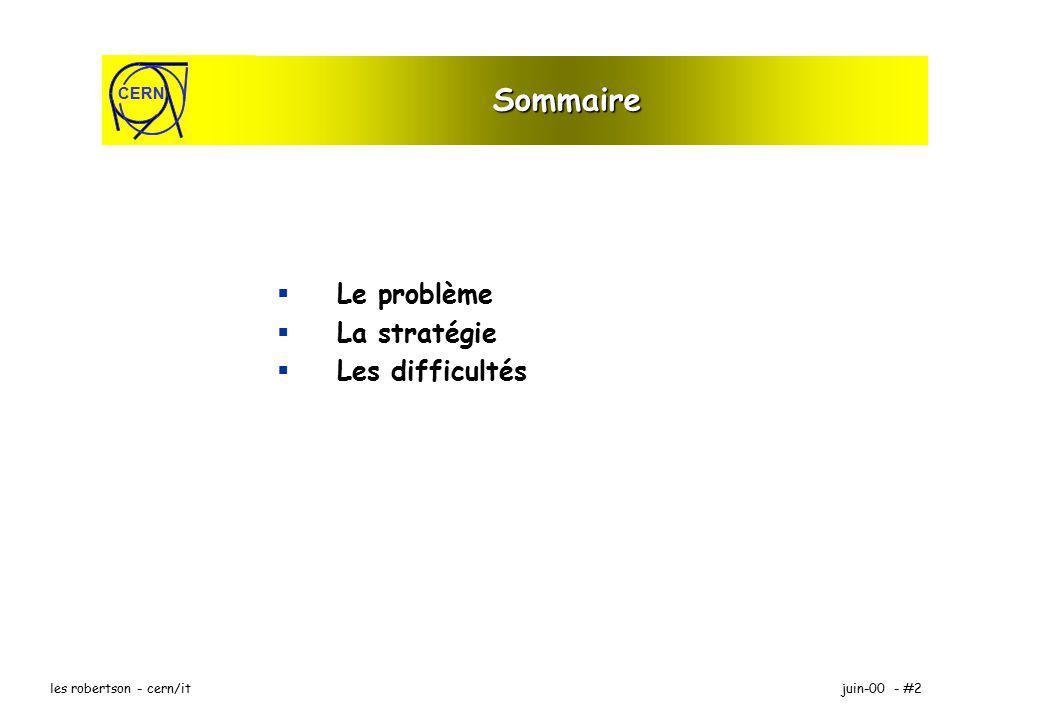 CERN juin-00 - #2les robertson - cern/it Sommaire Le problème La stratégie Les difficultés