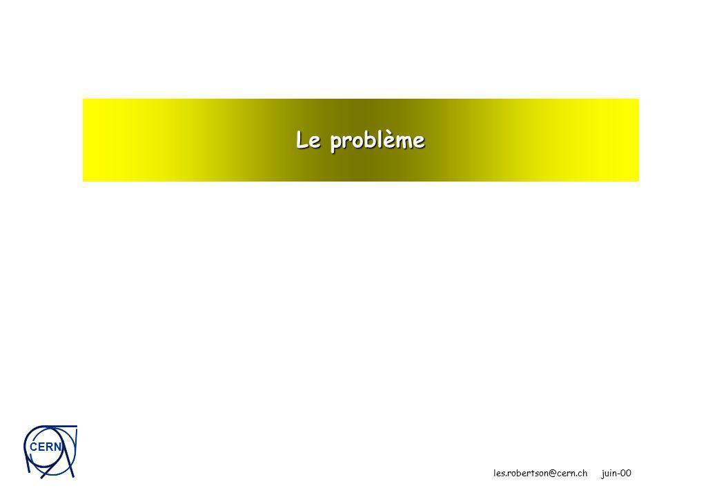 CERN les.robertson@cern.ch juin-00 Le problème