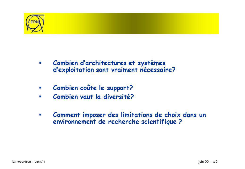 CERN juin-00 - #5les robertson - cern/it Combien darchitectures et systèmes dexploitation sont vraiment nécessaire.