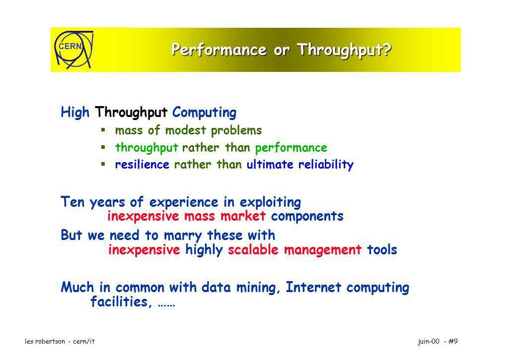 CERN juin-00 - #9les robertson - cern/it Performance or Throughput.