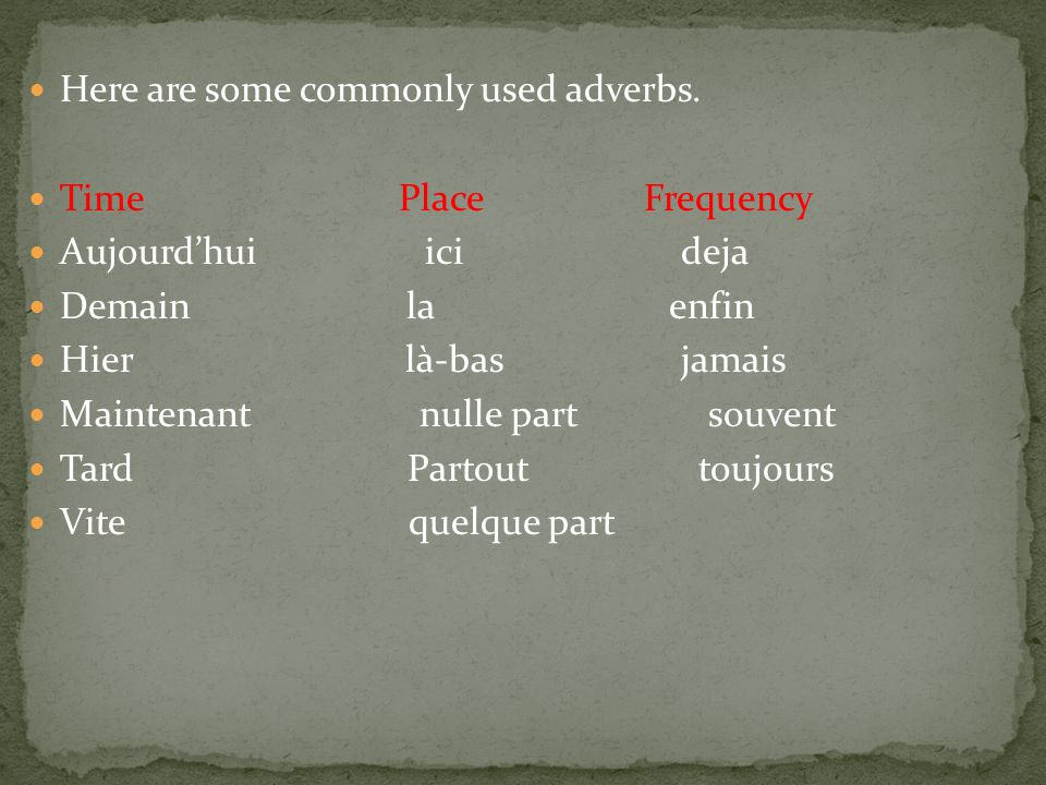 Here are some commonly used adverbs.