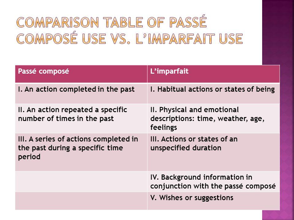 Passé composéLimparfait I. An action completed in the pastI.