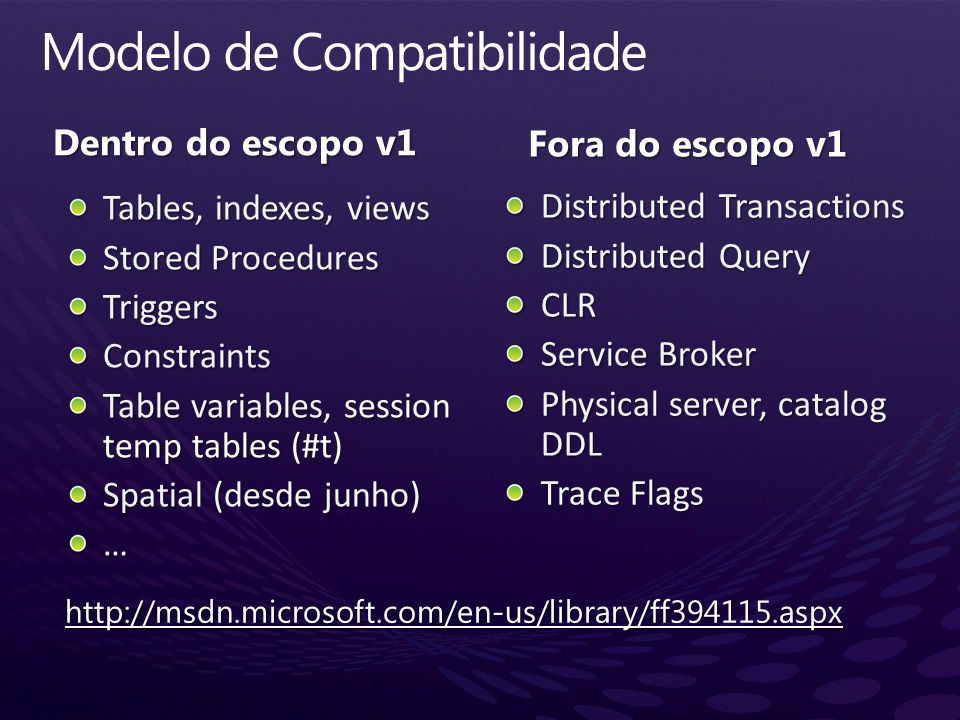 Tables, indexes, views Stored Procedures TriggersConstraints Table variables, session temp tables (#t) Spatial (desde junho) … Distributed Transactions Distributed Query CLR Service Broker Physical server, catalog DDL Trace Flags http://msdn.microsoft.com/en-us/library/ff394115.aspx