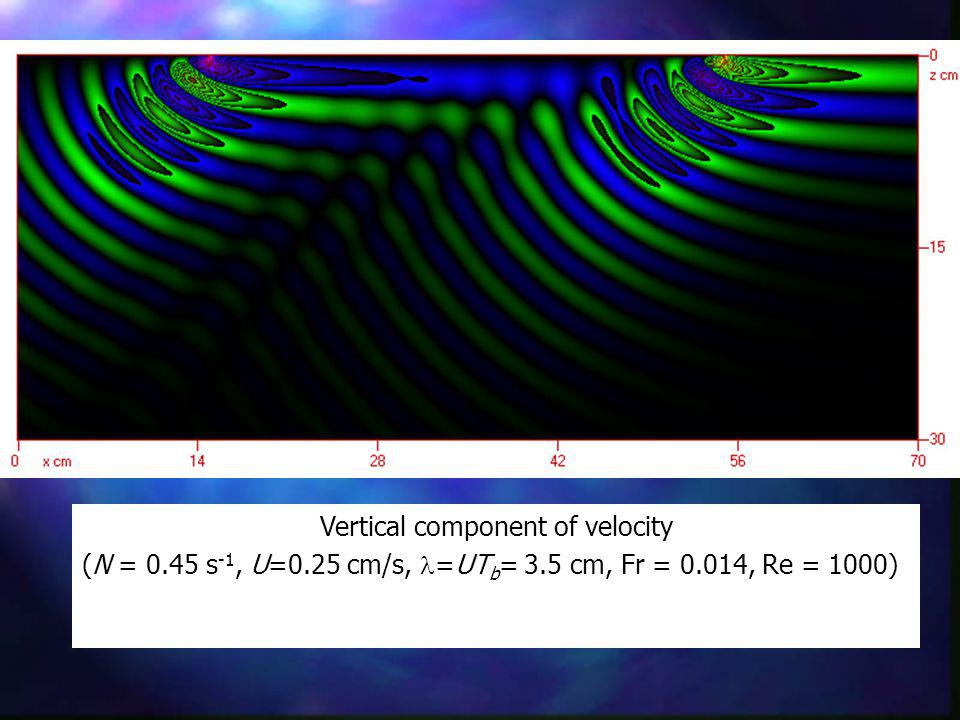 Vertical component of velocity (N = 0.45 s -1, U=0.25 cm/s, =UT b = 3.5 cm, Fr = 0.014, Re = 1000)
