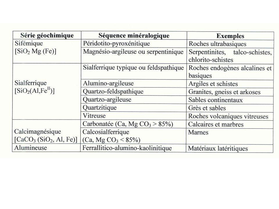 Classification géochimique