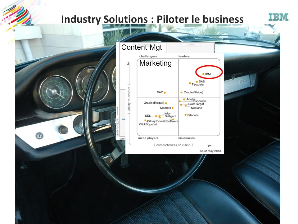 Marketing Industry Solutions : Piloter le business