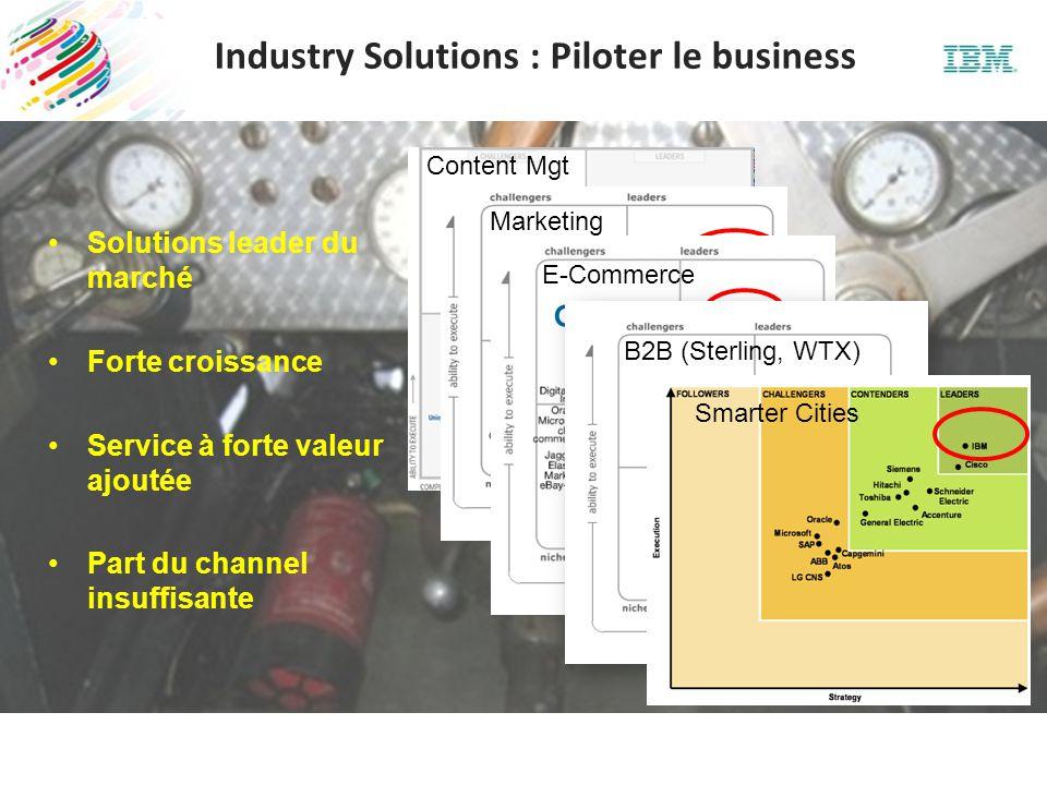 Content Mgt Solutions leader du marché Forte croissance Service à forte valeur ajoutée Part du channel insuffisante Marketing E-Commerce B2B (Sterling, WTX) Smarter Cities