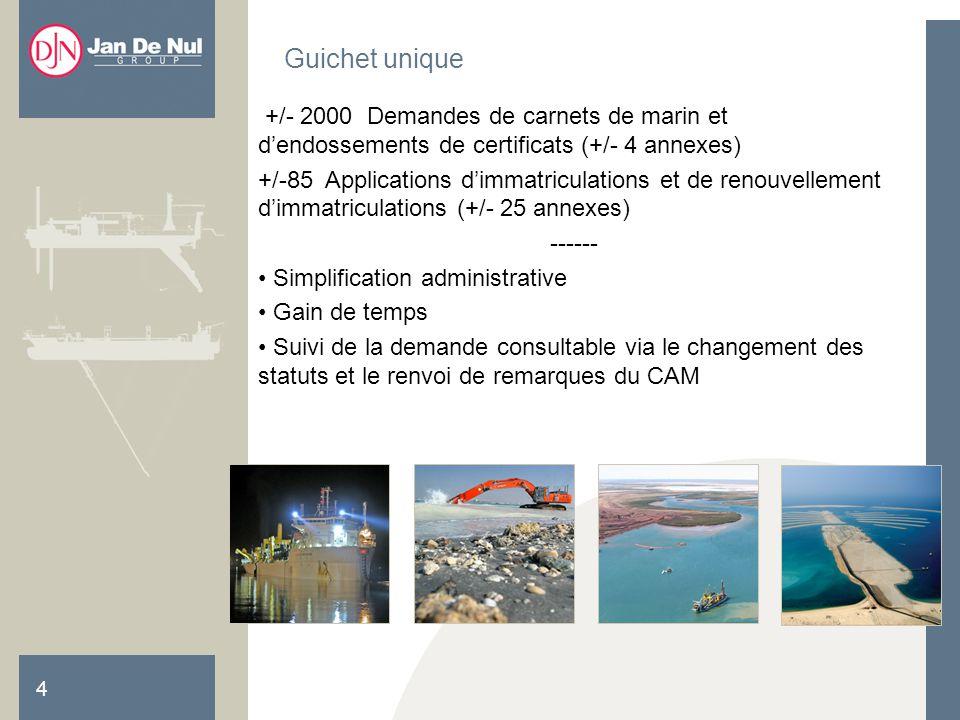 4 Guichet unique +/- 2000 Demandes de carnets de marin et dendossements de certificats (+/- 4 annexes) +/-85 Applications dimmatriculations et de renouvellement dimmatriculations (+/- 25 annexes) ------ Simplification administrative Gain de temps Suivi de la demande consultable via le changement des statuts et le renvoi de remarques du CAM
