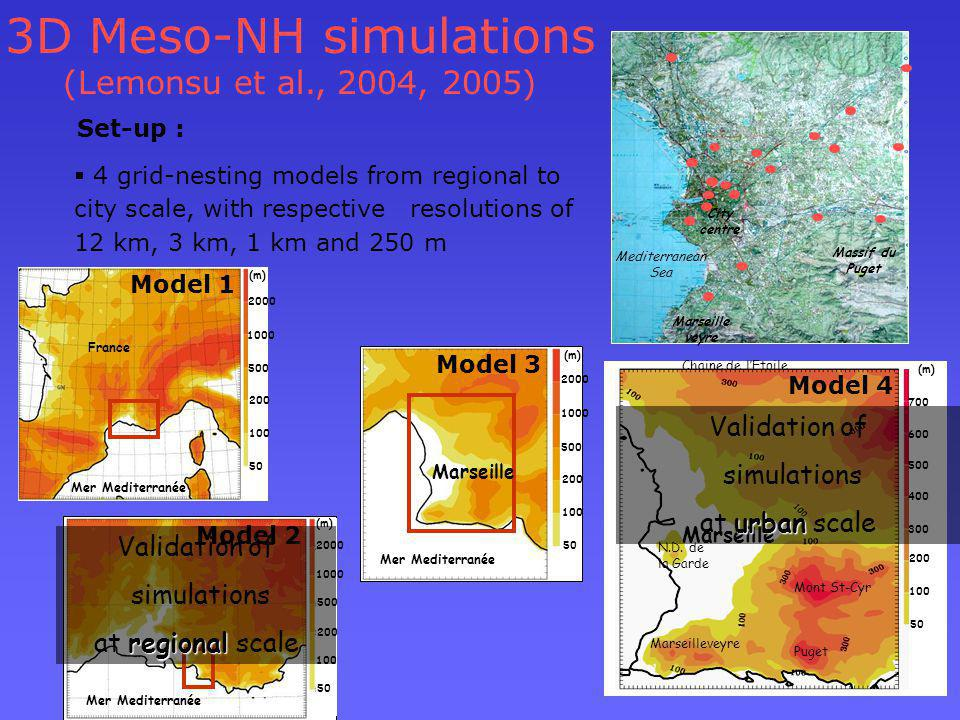 Set-up : 4 grid-nesting models from regional to city scale, with respective resolutions of 12 km, 3 km, 1 km and 250 m 3D Meso-NH simulations (Lemonsu