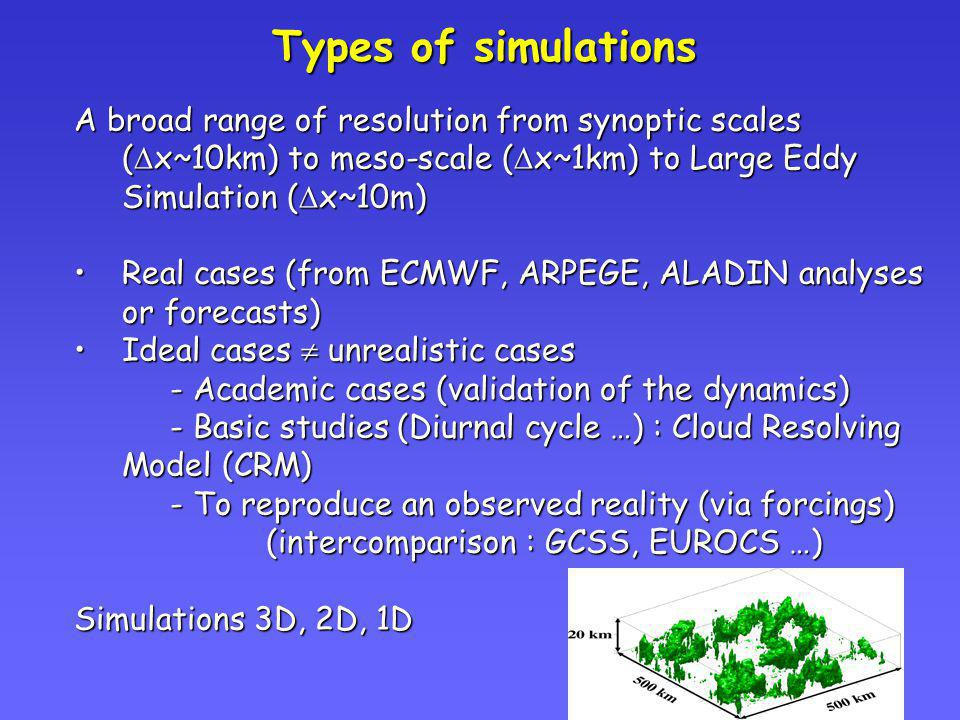 Types of simulations A broad range of resolution from synoptic scales ( x~10km) to meso-scale ( x~1km) to Large Eddy Simulation ( x~10m) Real cases (f