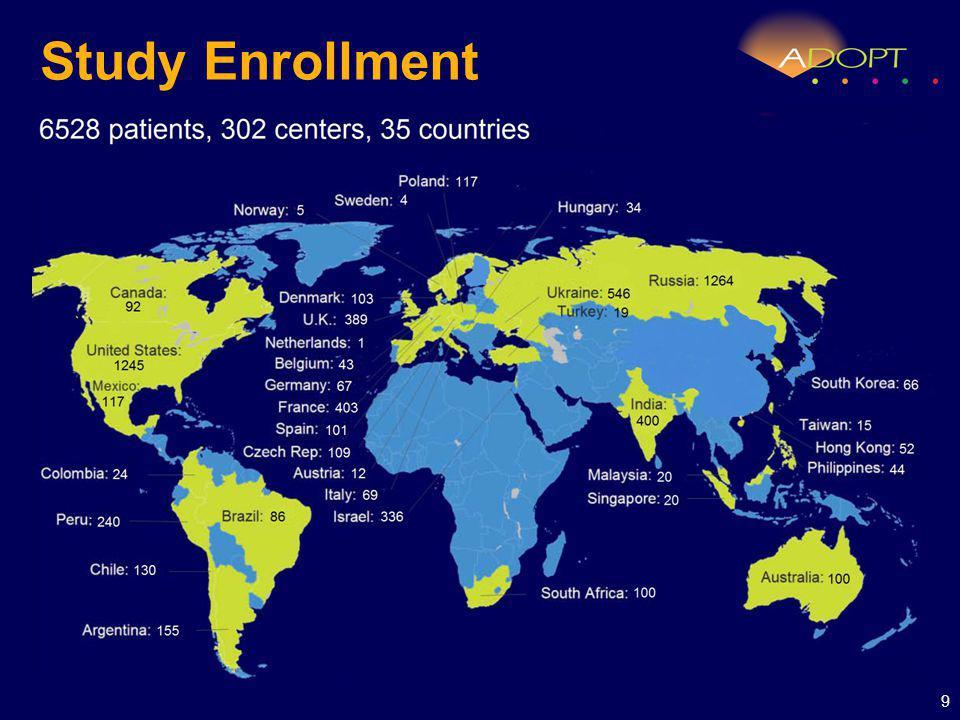 Study Enrollment 9