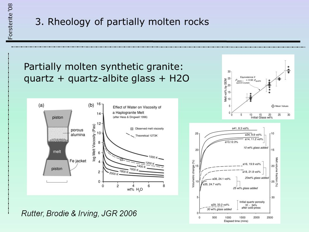 Forsterite '08 3. Rheology of partially molten rocks Rutter, Brodie & Irving, JGR 2006 Partially molten synthetic granite: quartz + quartz-albite glas