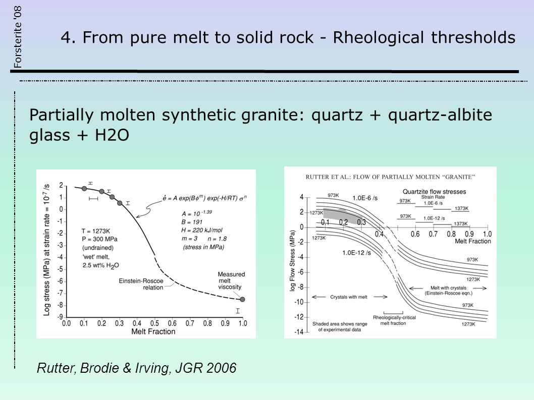 Forsterite '08 4. From pure melt to solid rock - Rheological thresholds Rutter, Brodie & Irving, JGR 2006 Partially molten synthetic granite: quartz +