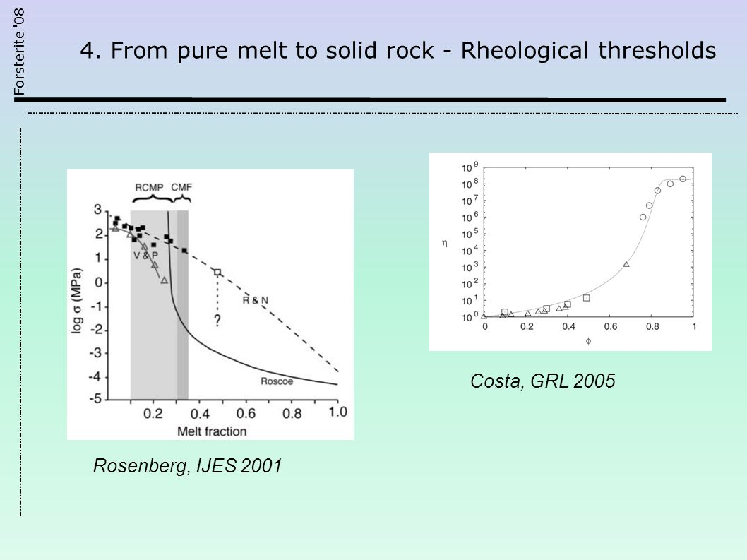 Forsterite '08 Rosenberg, IJES 2001 Costa, GRL 2005 4. From pure melt to solid rock - Rheological thresholds