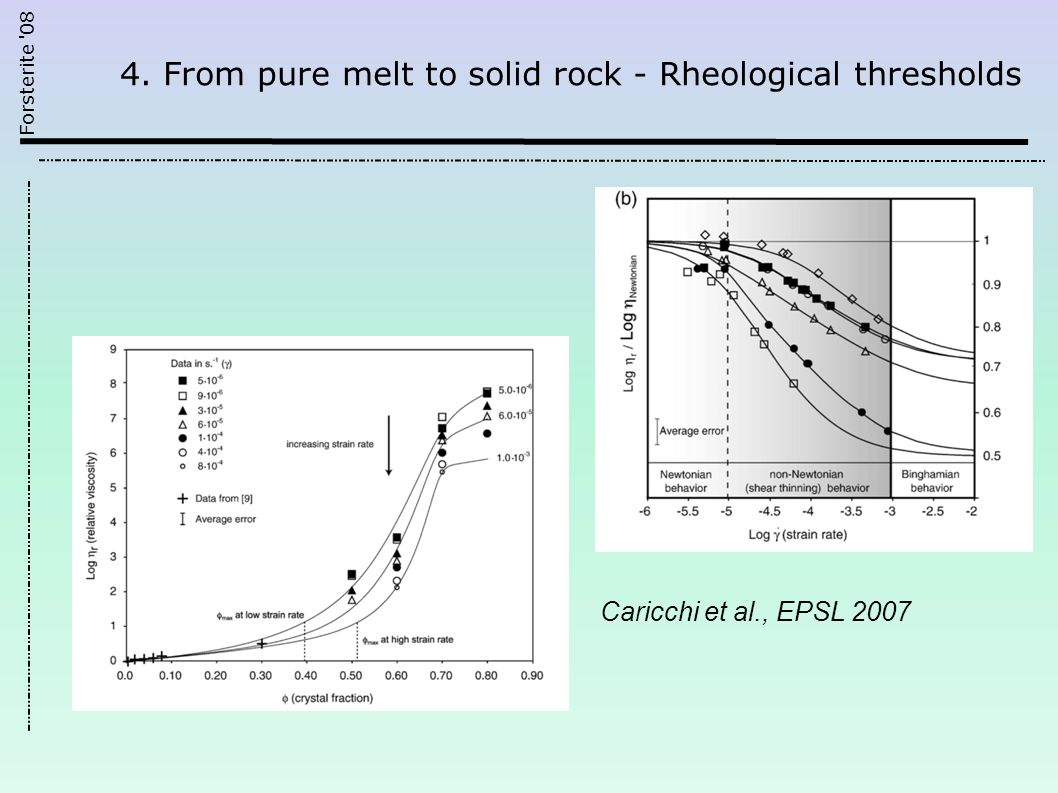 Forsterite '08 Caricchi et al., EPSL 2007 4. From pure melt to solid rock - Rheological thresholds