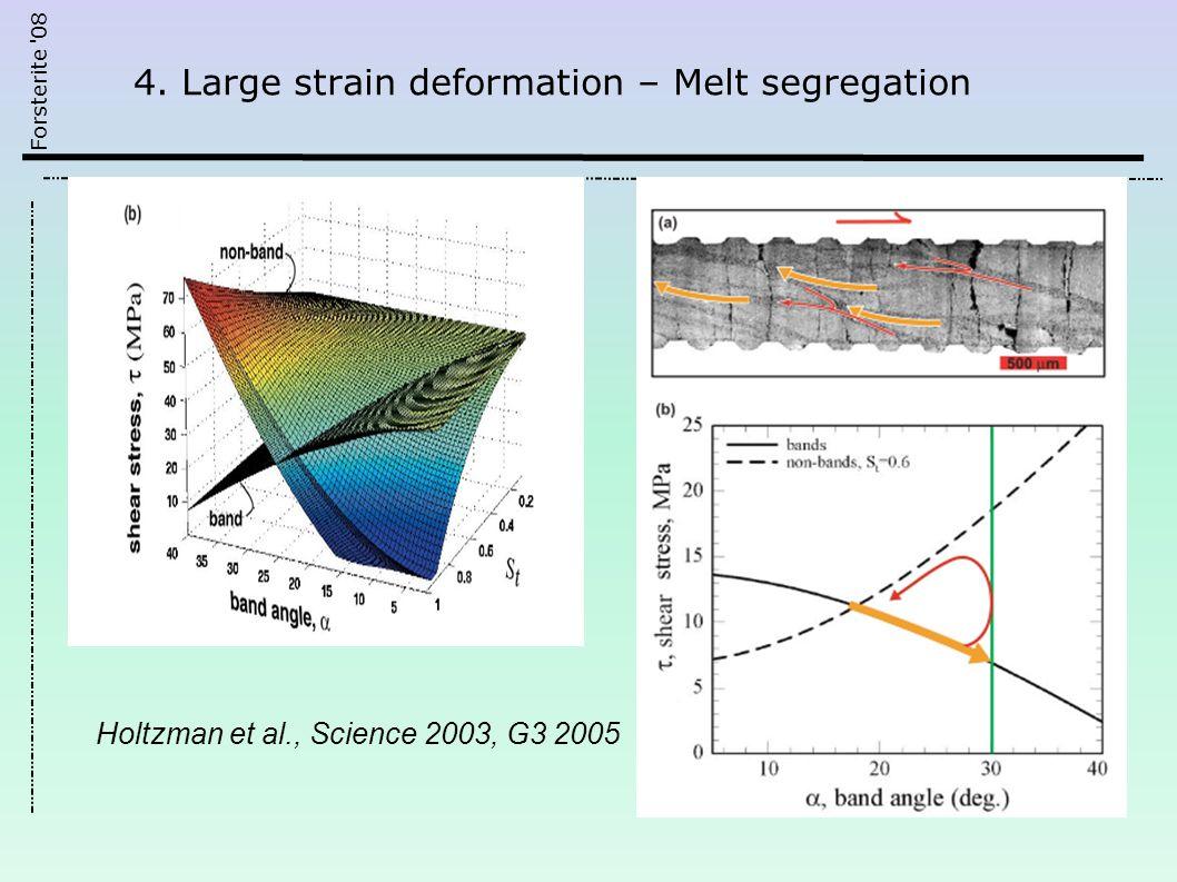 Forsterite 08 Holtzman et al., Science 2003, G3 2005 4.