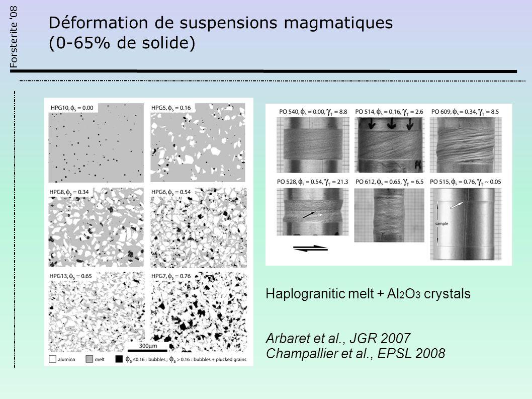 Forsterite 08 Déformation de suspensions magmatiques (0-65% de solide) Haplogranitic melt + Al 2 O 3 crystals Arbaret et al., JGR 2007 Champallier et al., EPSL 2008