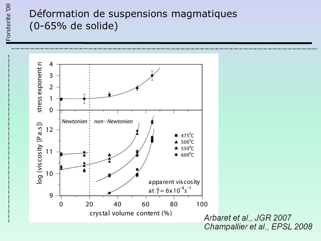 Forsterite 08 Déformation de suspensions magmatiques (0-65% de solide) Arbaret et al., JGR 2007 Champallier et al., EPSL 2008