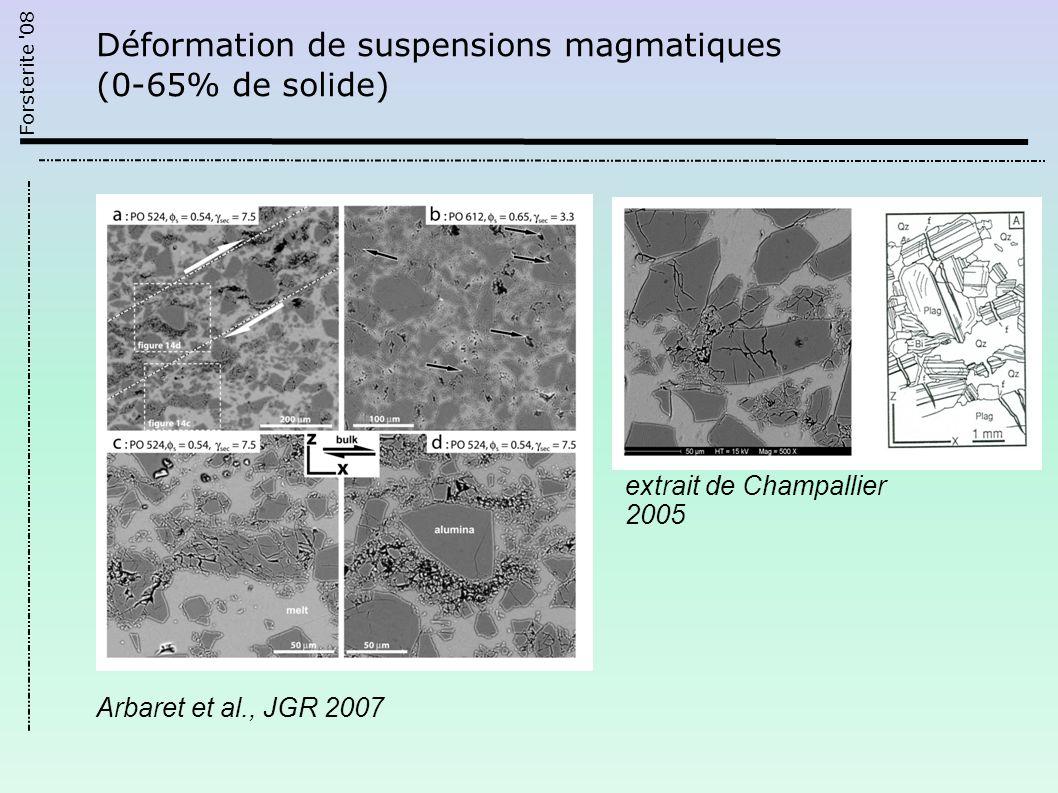 Forsterite 08 Déformation de suspensions magmatiques (0-65% de solide) Arbaret et al., JGR 2007 extrait de Champallier 2005