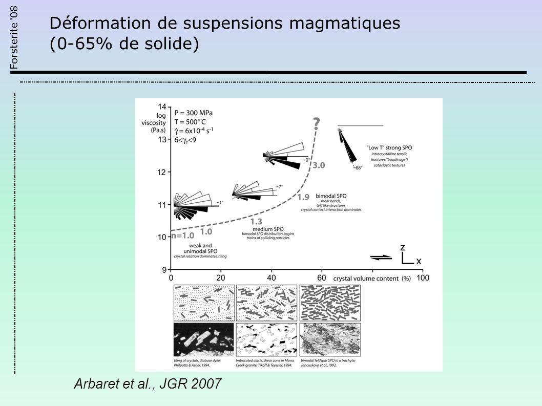Forsterite 08 Déformation de suspensions magmatiques (0-65% de solide) Arbaret et al., JGR 2007