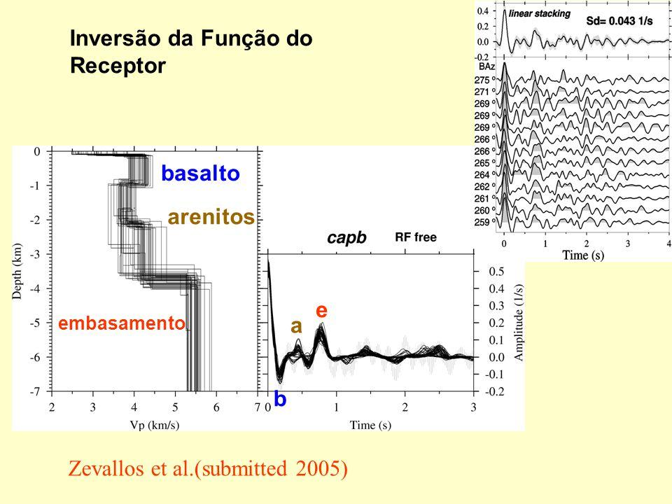 Inversão da Função do Receptor basalto arenitos embasamento Zevallos et al.(submitted 2005) b a e