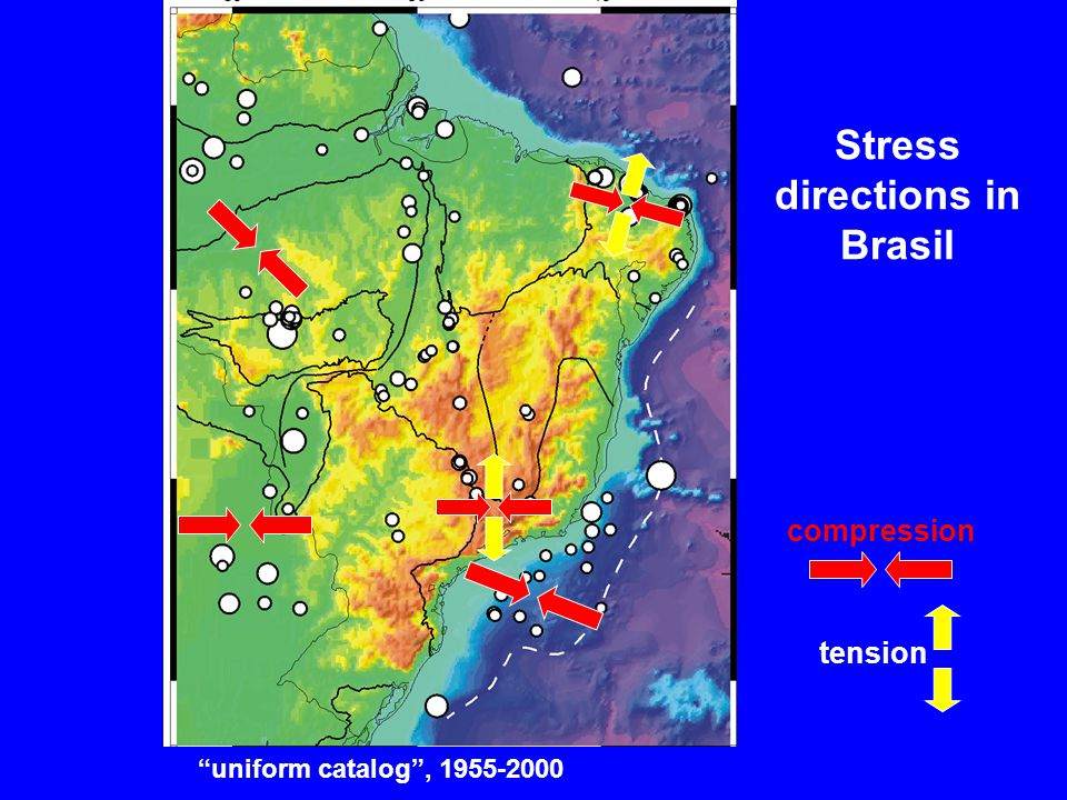 uniform catalog, 1955-2000 compression tension Stress directions in Brasil